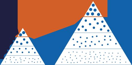 カイゼンの効果の図