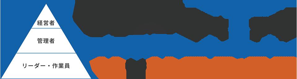 従来の改善とカイゼンの理想の図