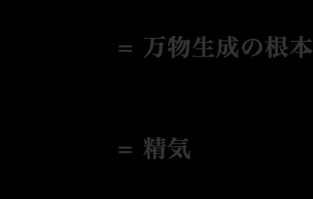 元=万物生成の根本 氣=精気